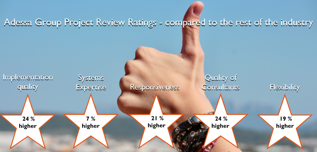 Adessa Group Project Review Ratings - compared to the rest of the industry